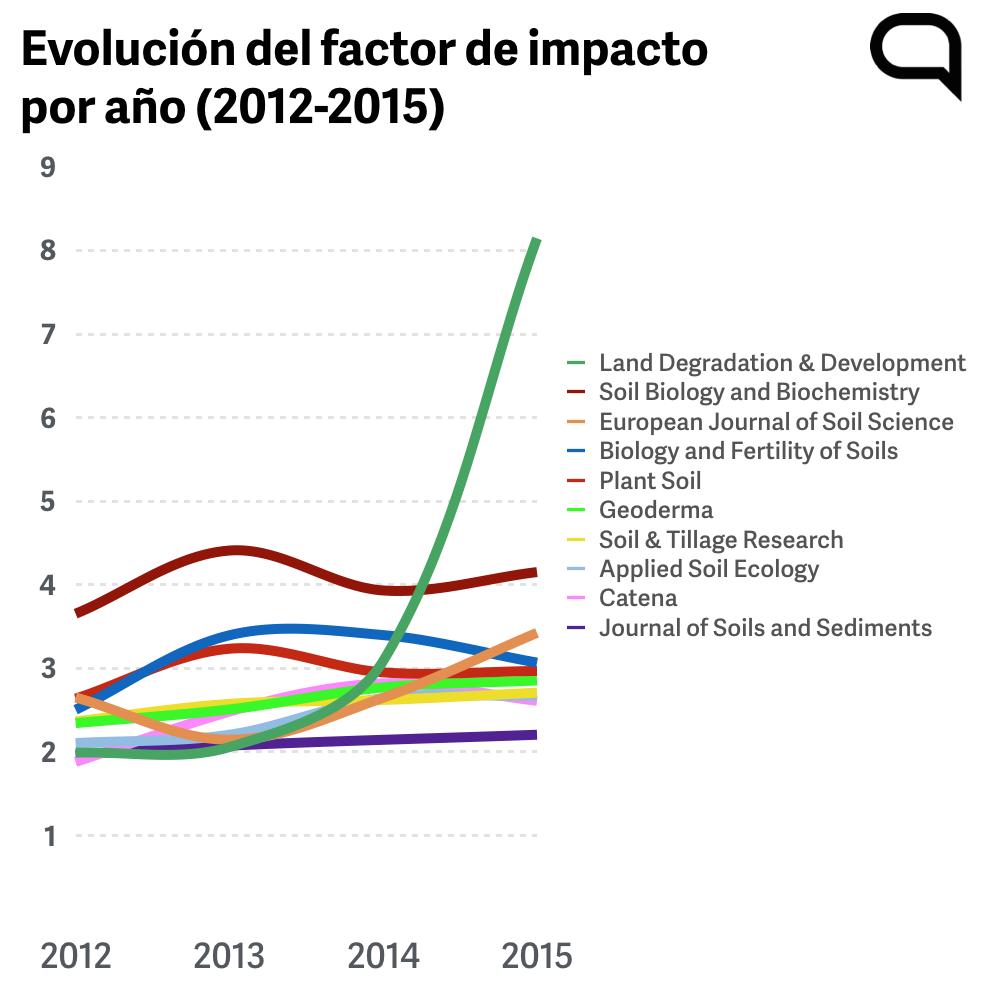 gr_factor_de_impacto.png