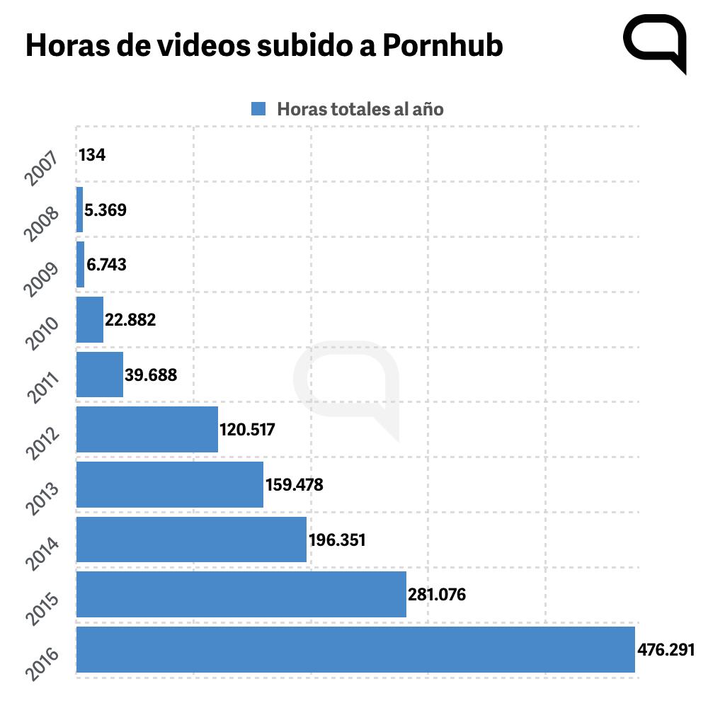 pornhub-4.png