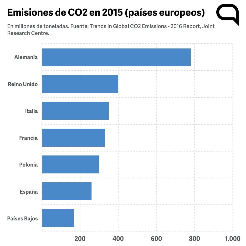 EmisionesCO2.002.jpg