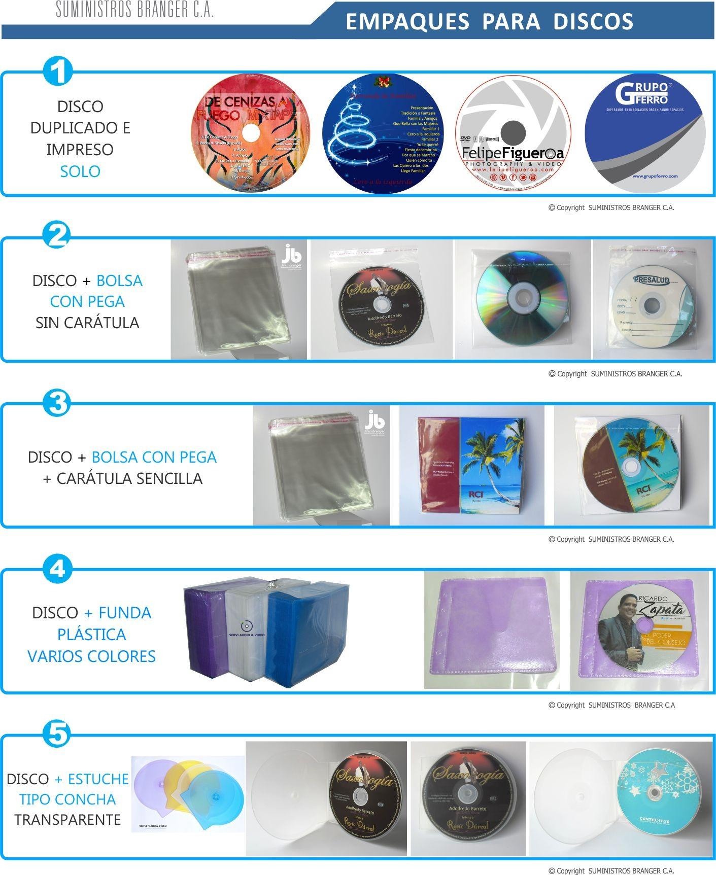 impresion de cd y dvd