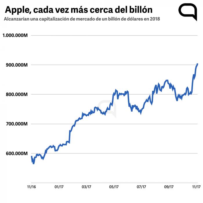 apple-billon.001.png