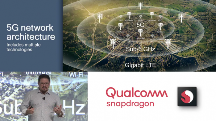Qualcomm-Snapdragon-5G-strategia.png