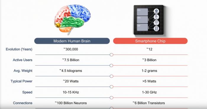 Qualcomm-brain.png