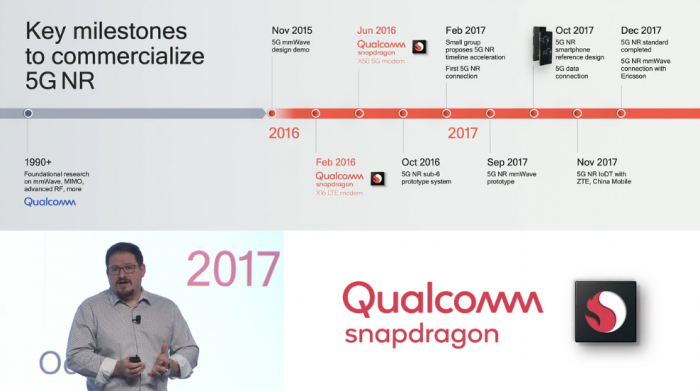 Qualcomm-roadmap.png